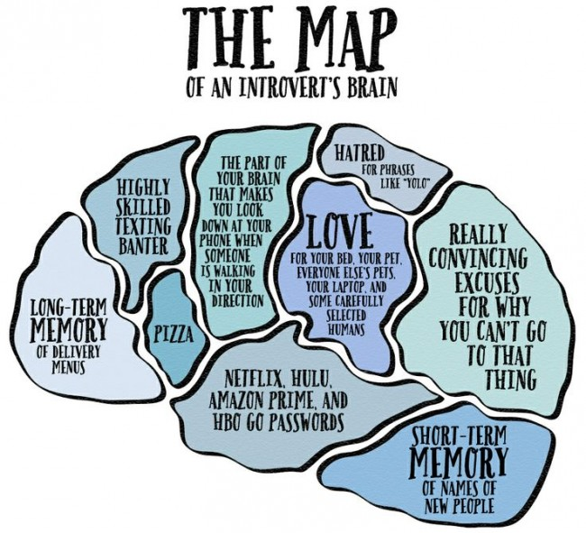 map of introvert